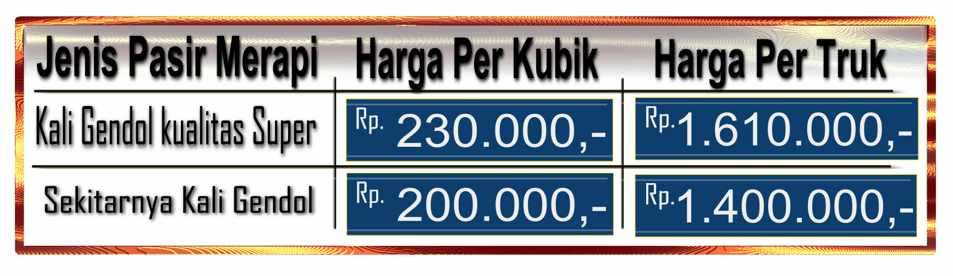 Jual Pasir Merapi Solo 1 truk harga murah