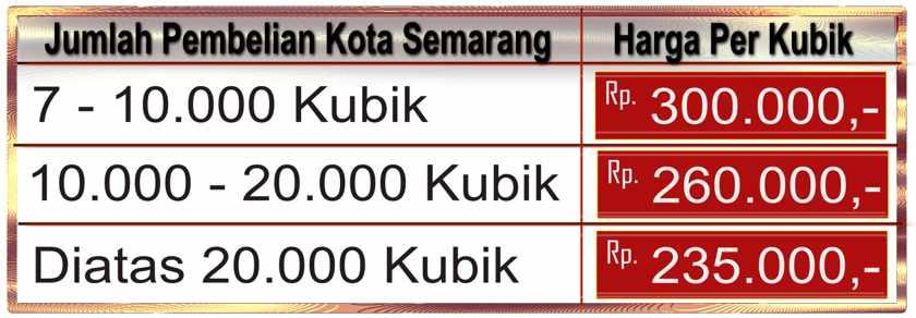 Pasir merapi Semarang dan sekitarnya.