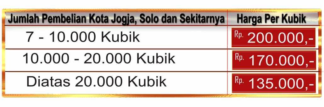 Magelang, Jogja, Klaten, Solo