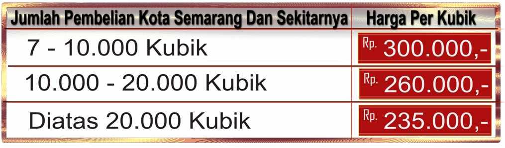 Harga Pasir Muntilan 2020 Semarang